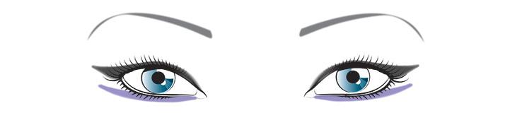 Maquillaje con sombra de ojos en crema para delinear
