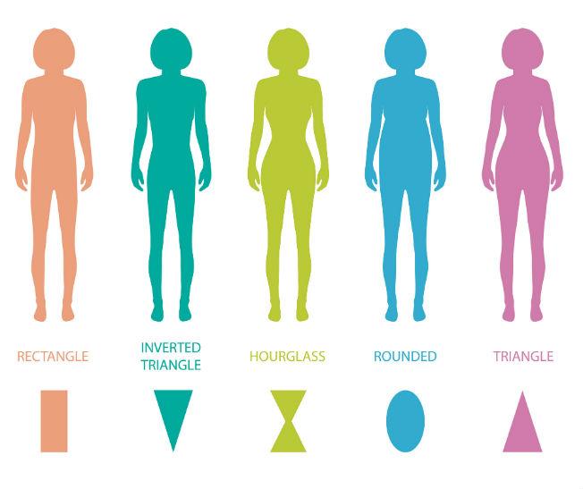 tipos-cuerpo-mujer-pantalon