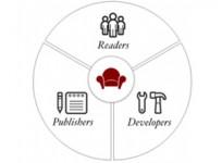 Readability estará en la App Store el 1 de Marzo… y gratis