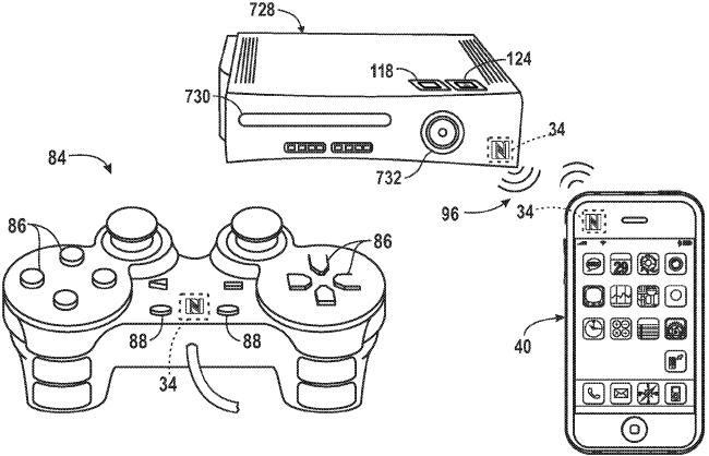 Apple solicita una patente para conectar consolas y dispositivos