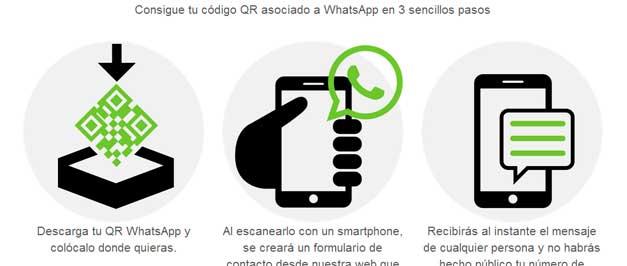 QR Question conecta códigos QR con nuestro WhatsApp