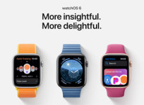 WWDC 2019: watchOS 6, el Apple Watch comienza a independizarse del iPhone con su propia App Store