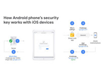 Los móviles Android ya sirven como llaves de seguridad en iOS para la verificación en dos pasos